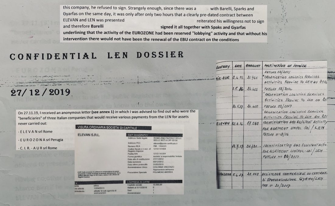 An extract of some of the allegations handed to LEN in a dossier compiled by veteran swimming governor Bartolo Consolo in December 2019